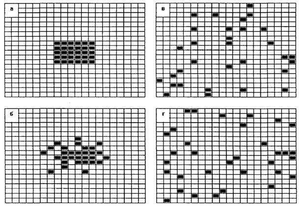 компьютерная модель энтропии